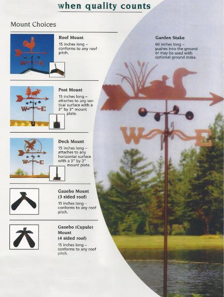 Garden Weather Vanes - metal